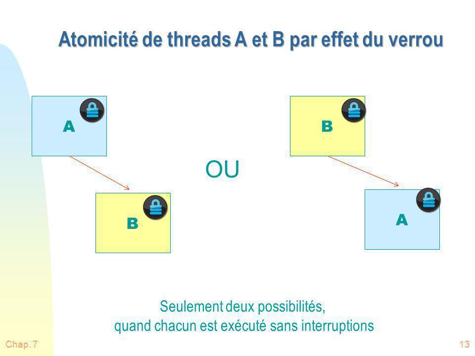 Atomicité de threads A et B par effet du verrou Chap. 713 A B A B OU Seulement deux possibilités, quand chacun est exécuté sans interruptions