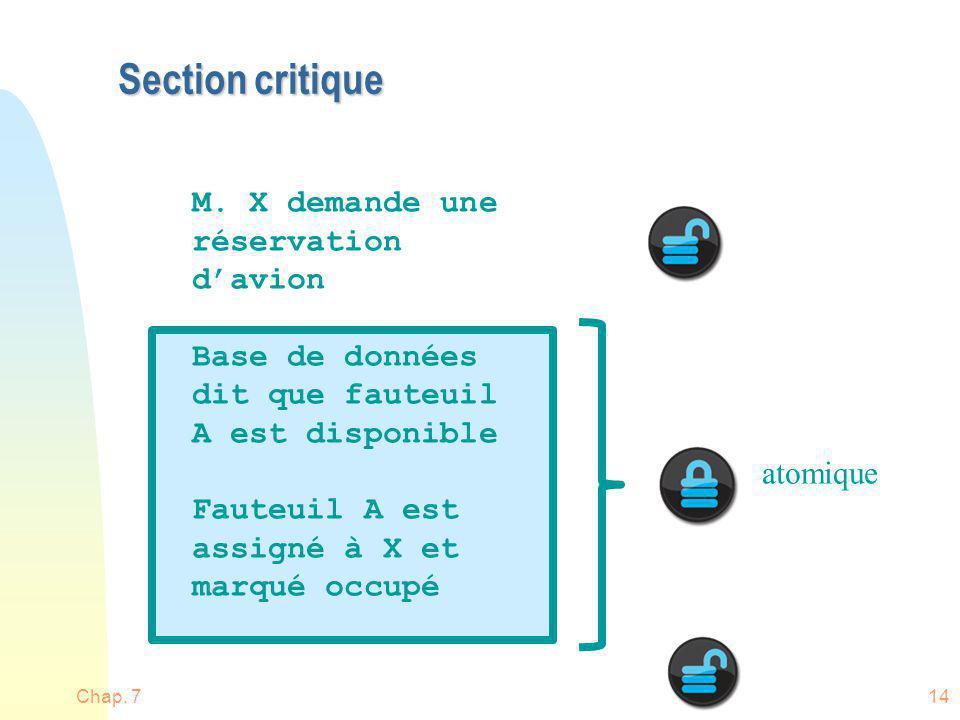 Section critique Chap. 714 M. X demande une réservation davion Base de données dit que fauteuil A est disponible Fauteuil A est assigné à X et marqué