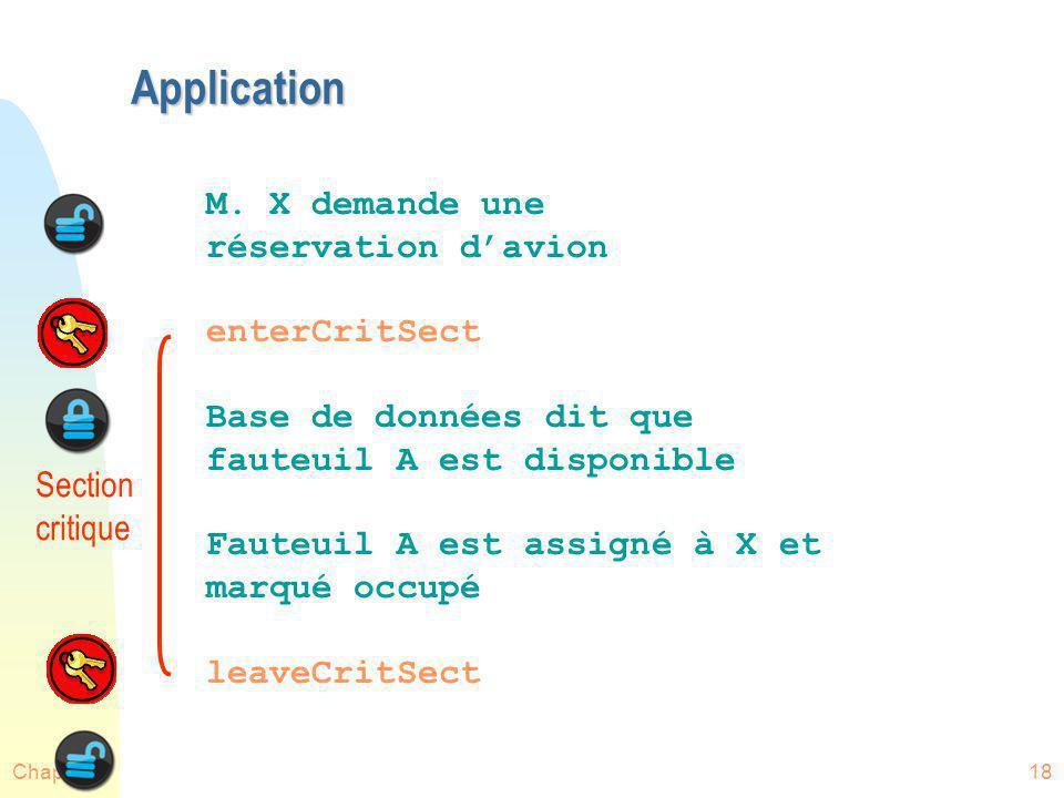 Chap. 718 Application M. X demande une réservation davion enterCritSect Base de données dit que fauteuil A est disponible Fauteuil A est assigné à X e