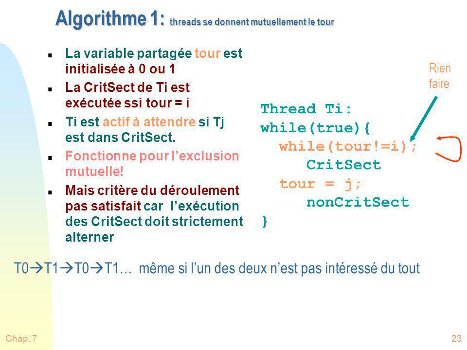 Chap. 723 Algorithme 1: threads se donnent mutuellement le tour n La variable partagée tour est initialisée à 0 ou 1 n La CritSect de Ti est exécutée