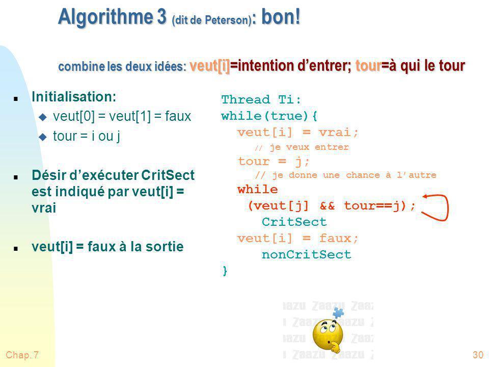 Chap. 730 Algorithme 3 (dit de Peterson) : bon! combine les deux idées: veut[i]=intention dentrer; tour=à qui le tour n Initialisation: u veut[0] = ve