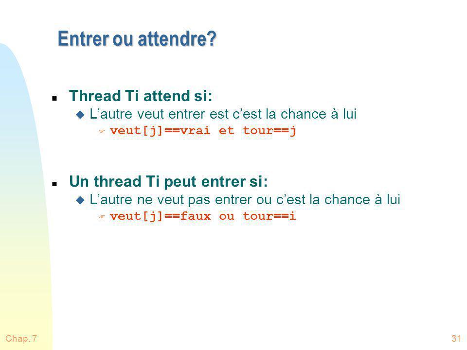 Chap. 731 Entrer ou attendre? n Thread Ti attend si: u Lautre veut entrer est cest la chance à lui veut[j]==vrai et tour==j n Un thread Ti peut entrer