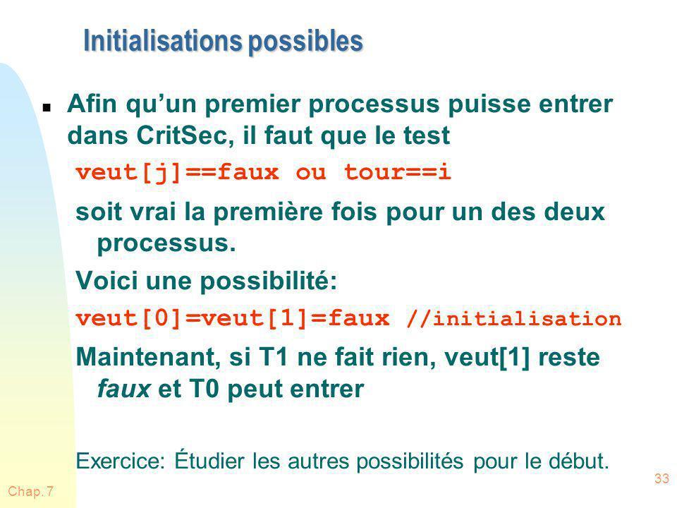 Initialisations possibles n Afin quun premier processus puisse entrer dans CritSec, il faut que le test veut[j]==faux ou tour==i soit vrai la première