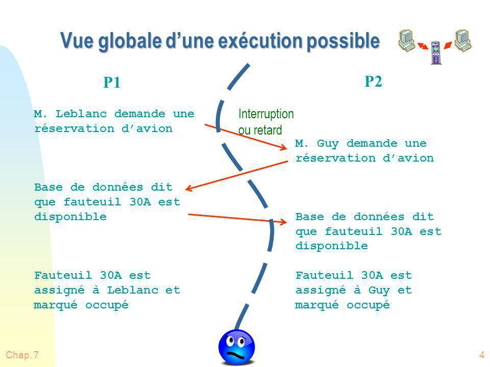 Chap. 74 Vue globale dune exécution possible M. Guy demande une réservation davion Base de données dit que fauteuil 30A est disponible Fauteuil 30A es