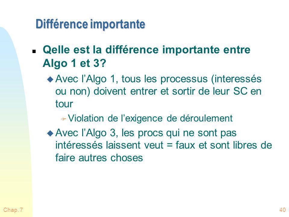 Différence importante n Qelle est la différence importante entre Algo 1 et 3? u Avec lAlgo 1, tous les processus (interessés ou non) doivent entrer et