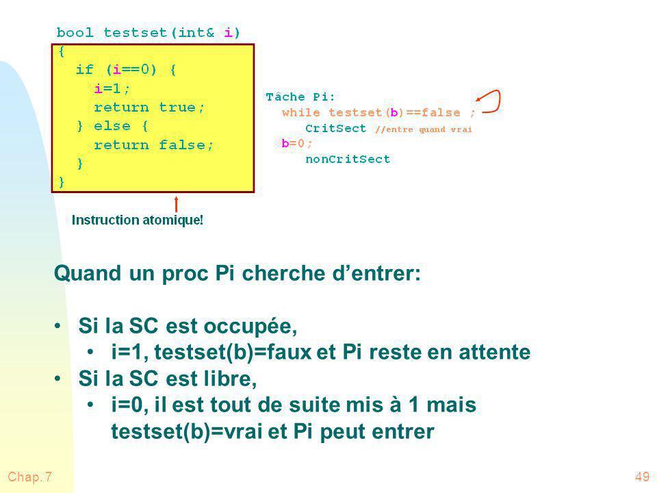 Chap. 749 Quand un proc Pi cherche dentrer: Si la SC est occupée, i=1, testset(b)=faux et Pi reste en attente Si la SC est libre, i=0, il est tout de