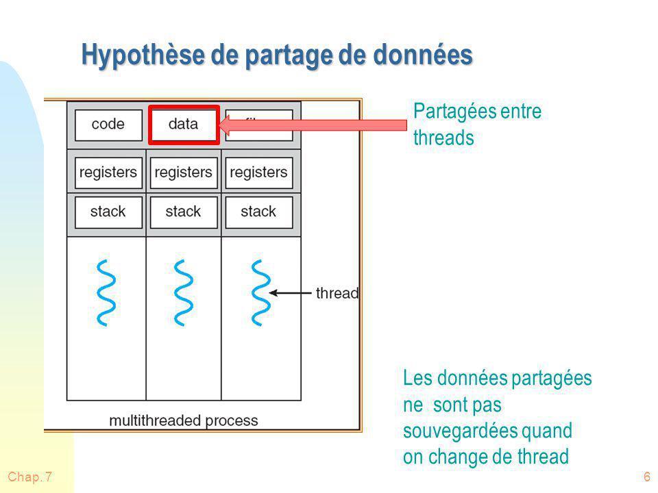 Hypothèse de partage de données Chap. 76 Partagées entre threads Les données partagées ne sont pas souvegardées quand on change de thread