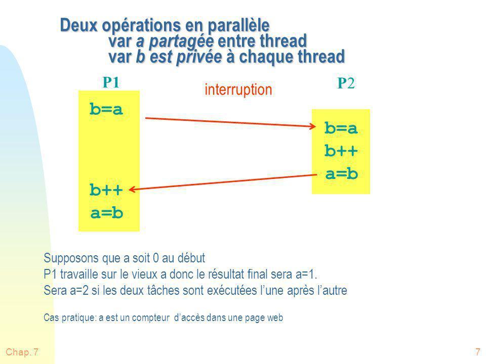 Chap. 77 b=a b++ a=b b=a b++ a=b P1 P2P2 Supposons que a soit 0 au début P1 travaille sur le vieux a donc le résultat final sera a=1. Sera a=2 si les