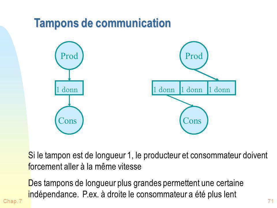 Chap. 771 Tampons de communication Prod Cons 1 donn Prod Cons 1 donn Si le tampon est de longueur 1, le producteur et consommateur doivent forcement a