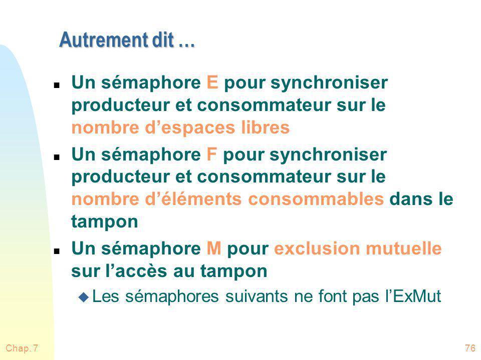 Chap. 776 Autrement dit … n Un sémaphore E pour synchroniser producteur et consommateur sur le nombre despaces libres n Un sémaphore F pour synchronis