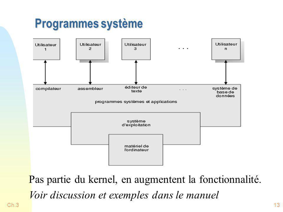 Ch.313 Programmes système Pas partie du kernel, en augmentent la fonctionnalité. Voir discussion et exemples dans le manuel