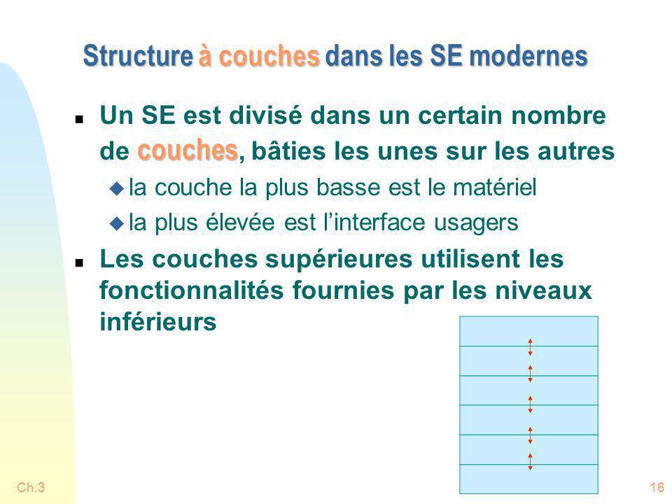 Ch.316 Structure à couches dans les SE modernes couches Un SE est divisé dans un certain nombre de couches, bâties les unes sur les autres u la couche