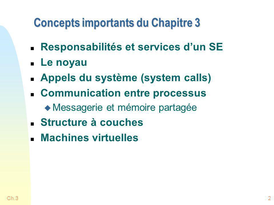 Ch.32 Concepts importants du Chapitre 3 n Responsabilités et services dun SE n Le noyau n Appels du système (system calls) n Communication entre proce