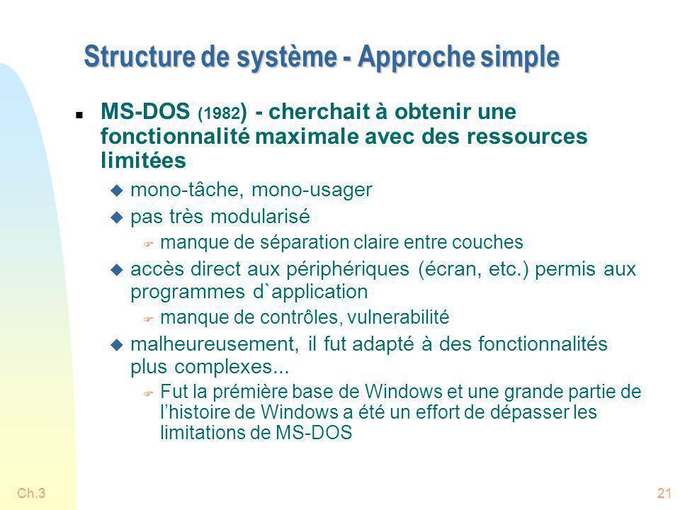 Ch.321 Structure de système - Approche simple n MS-DOS (1982 ) - cherchait à obtenir une fonctionnalité maximale avec des ressources limitées u mono-t