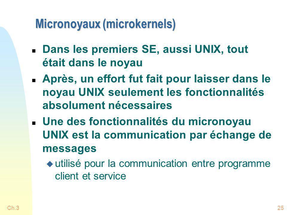 Ch.325 Micronoyaux (microkernels) n Dans les premiers SE, aussi UNIX, tout était dans le noyau n Après, un effort fut fait pour laisser dans le noyau