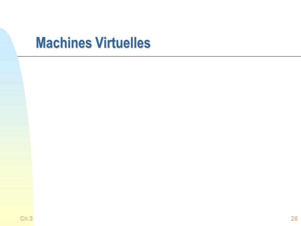 Machines Virtuelles Ch.326