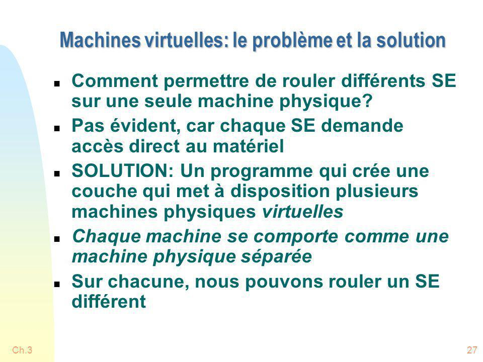 Ch.327 Machines virtuelles: le problème et la solution n Comment permettre de rouler différents SE sur une seule machine physique? n Pas évident, car