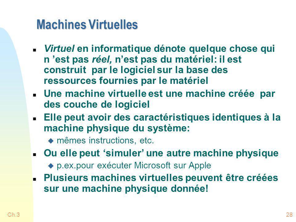 Ch.328 Machines Virtuelles n Virtuel en informatique dénote quelque chose qui n est pas réel, nest pas du matériel: il est construit par le logiciel s