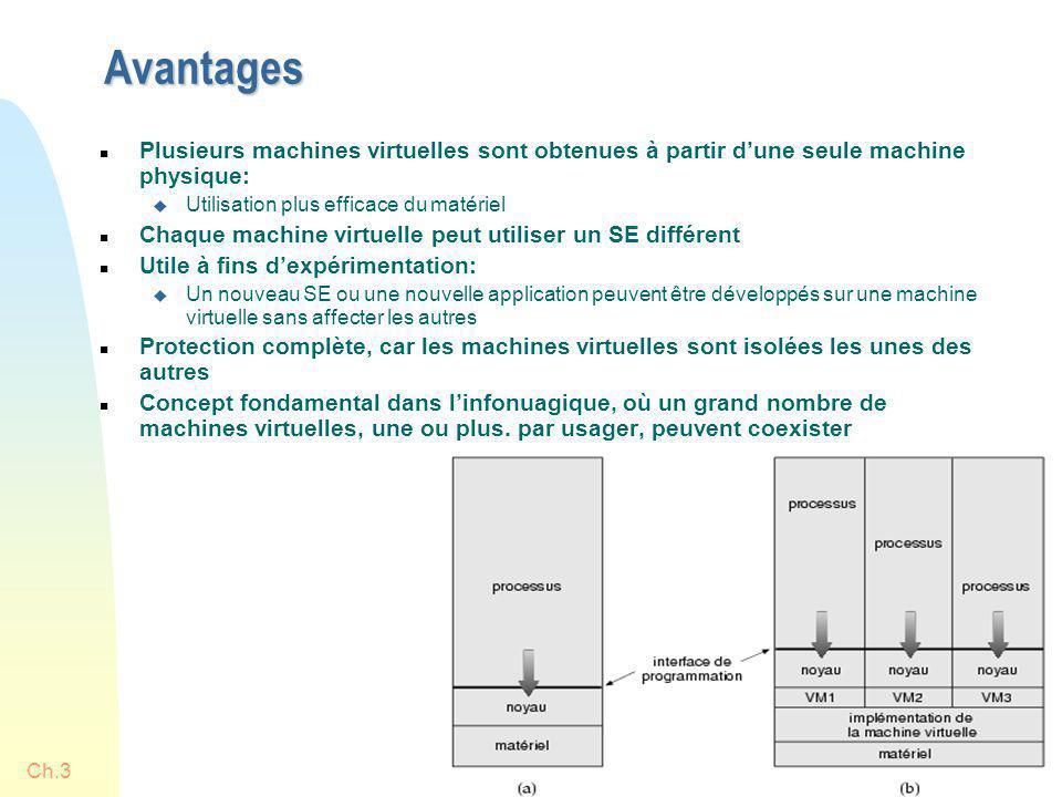 Ch.331 Avantages n Plusieurs machines virtuelles sont obtenues à partir dune seule machine physique: u Utilisation plus efficace du matériel n Chaque