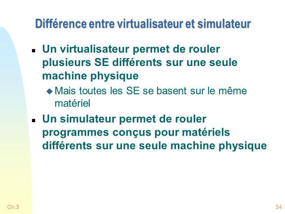 Différence entre virtualisateur et simulateur n Un virtualisateur permet de rouler plusieurs SE différents sur une seule machine physique u Mais toute