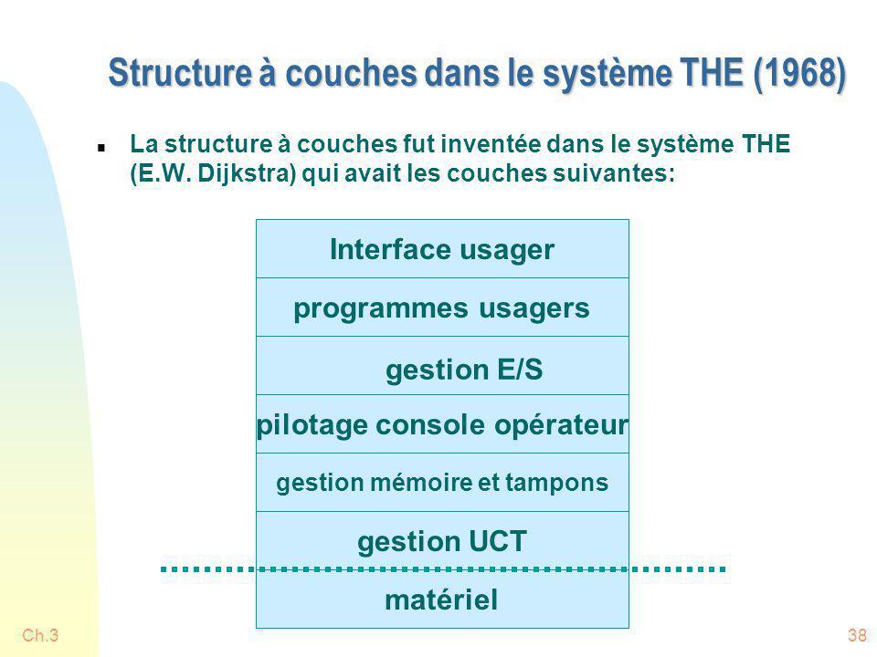 Ch.338 Structure à couches dans le système THE (1968) n La structure à couches fut inventée dans le système THE (E.W. Dijkstra) qui avait les couches