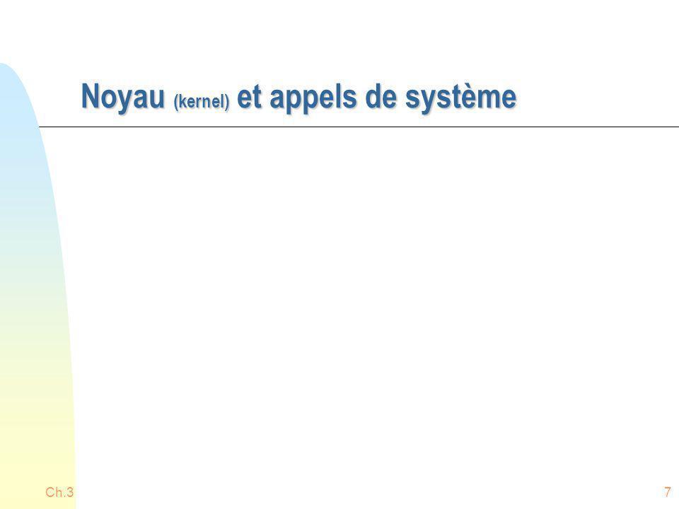 Noyau (kernel) et appels de système Ch.37