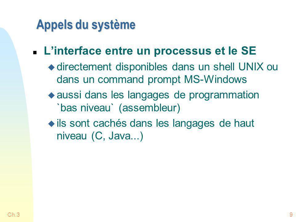 Ch.39 Appels du système n Linterface entre un processus et le SE u directement disponibles dans un shell UNIX ou dans un command prompt MS-Windows u a