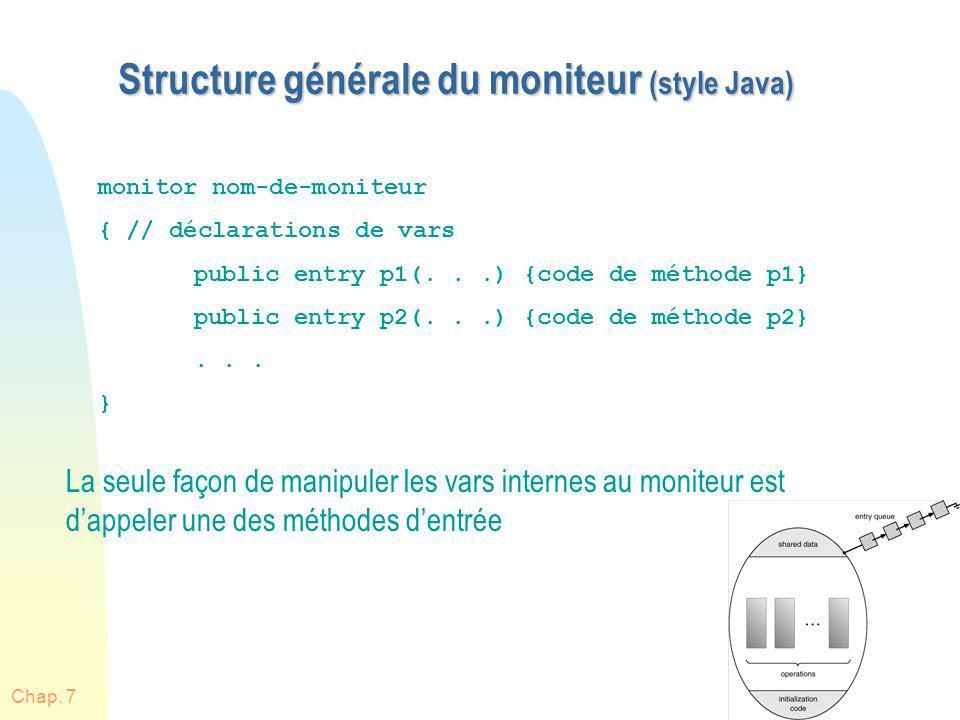 Chap. 720 Structure générale du moniteur (style Java) La seule façon de manipuler les vars internes au moniteur est dappeler une des méthodes dentrée