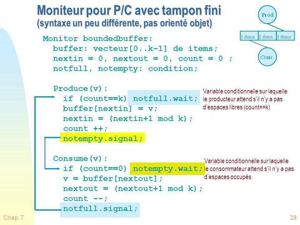 Chap. 728 Moniteur pour P/C avec tampon fini (syntaxe un peu différente, pas orienté objet) Monitor boundedbuffer: buffer: vecteur[0..k-1] de items; n