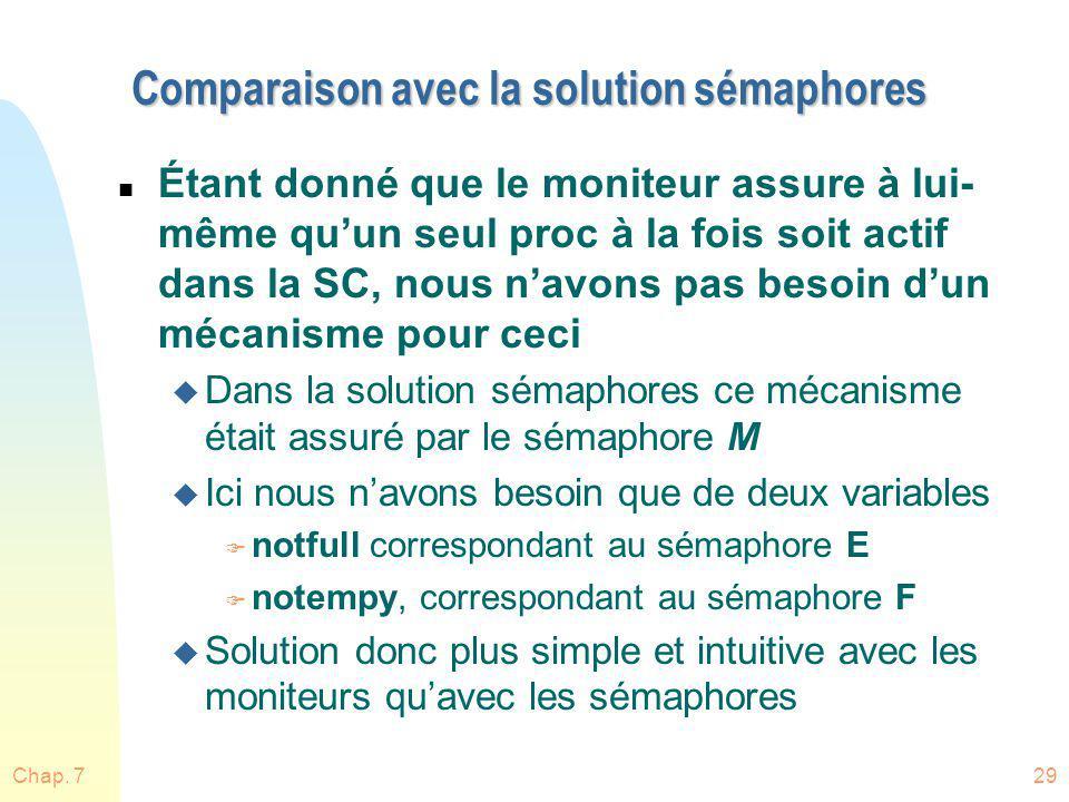 Comparaison avec la solution sémaphores n Étant donné que le moniteur assure à lui- même quun seul proc à la fois soit actif dans la SC, nous navons p