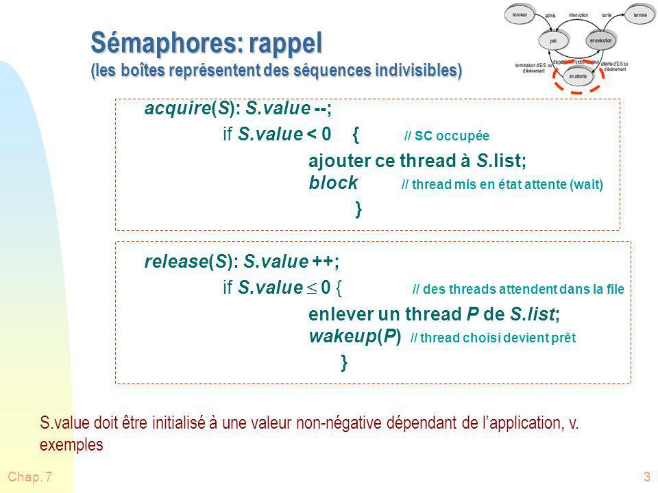 Chap. 73 Sémaphores: rappel (les boîtes représentent des séquences indivisibles) acquire(S): S.value --; if S.value < 0 { // SC occupée ajouter ce thr