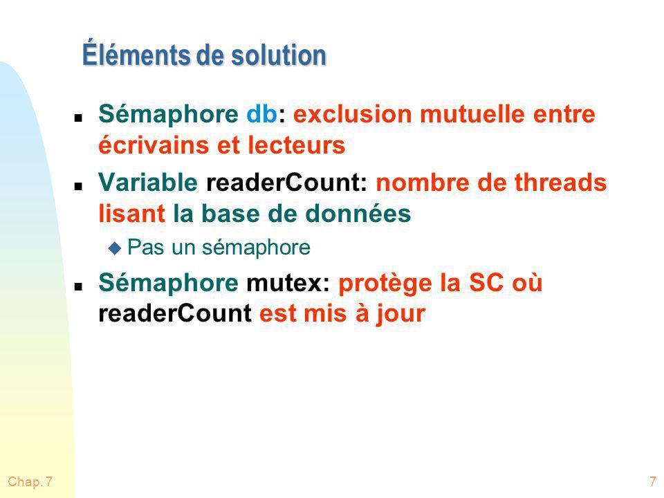 Chap. 77 Éléments de solution n Sémaphore db: exclusion mutuelle entre écrivains et lecteurs n Variable readerCount: nombre de threads lisant la base