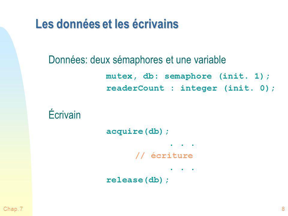Chap. 78 Les données et les écrivains Données: deux sémaphores et une variable mutex, db: semaphore (init. 1); readerCount : integer (init. 0); Écriva