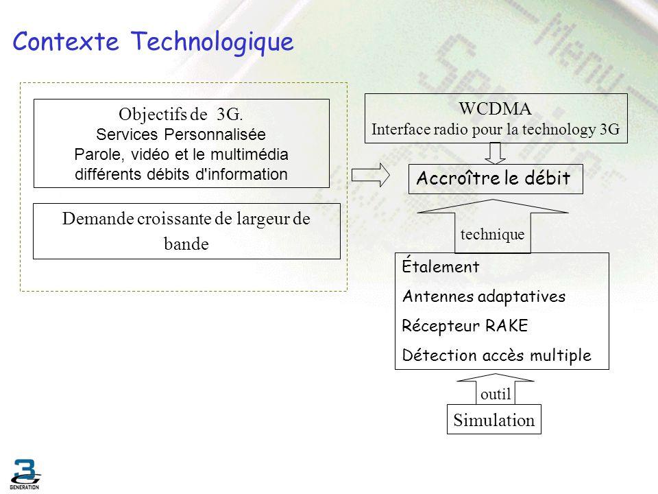 Contexte Technologique Objectifs de 3G. Services Personnalisée Parole, vidéo et le multimédia différents débits d'information Demande croissante de la