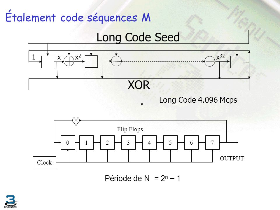 Étalement code séquences M Long Code Seed XOR Long Code 4.096 Mcps 1xx2x2 x 32 0123456 Clock OUTPUT Flip Flops 7 P é riode de N = 2 n – 1