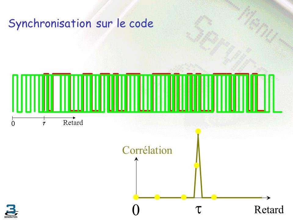 Synchronisation sur le code Corrélation Retard Retard