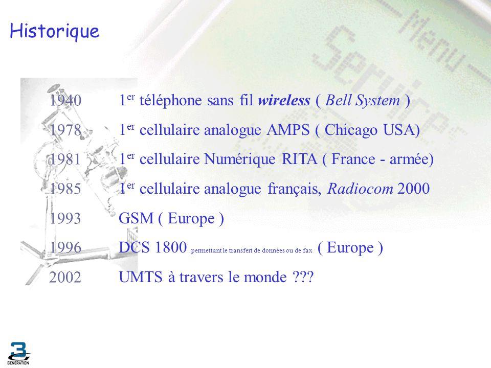 Historique 1 er téléphone sans fil wireless ( Bell System ) 1 er cellulaire analogue AMPS ( Chicago USA) 1 er cellulaire Numérique RITA ( France - arm