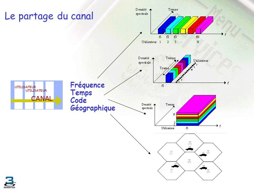 Rake VHDL FPGA VHDL