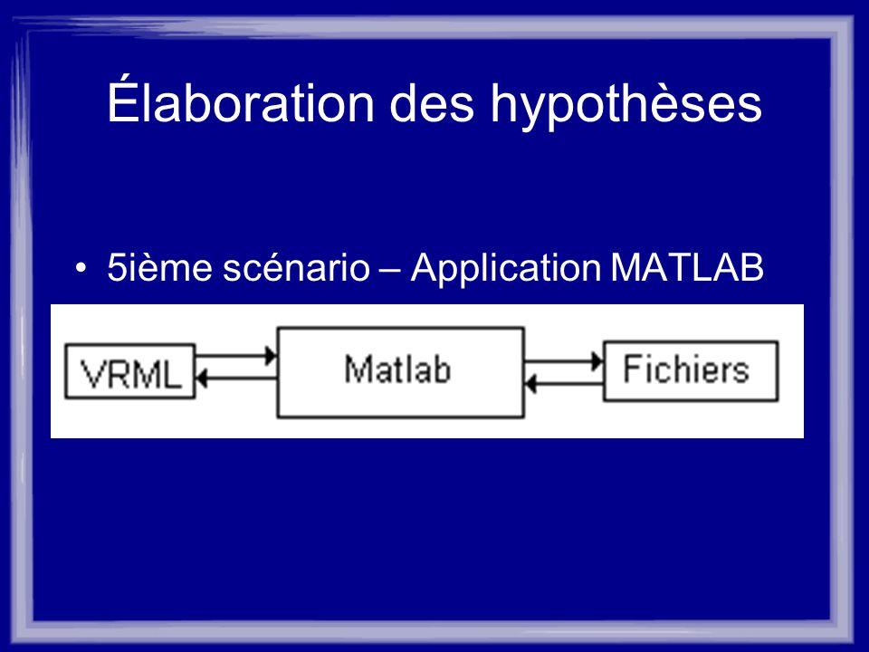 Élaboration des hypothèses 5ième scénario – Application MATLAB