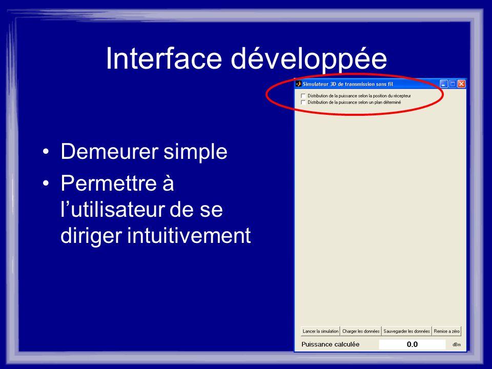 Interface développée Demeurer simple Permettre à lutilisateur de se diriger intuitivement
