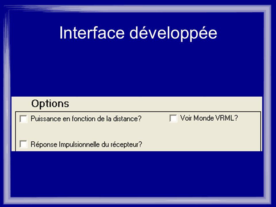 Interface développée