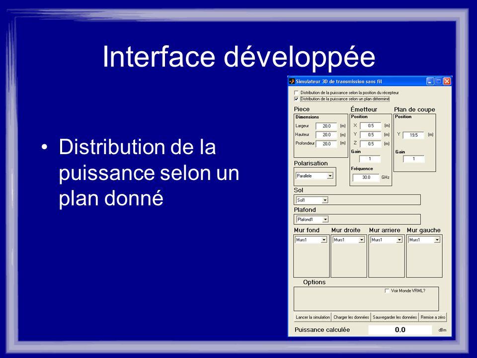 Interface développée Distribution de la puissance selon un plan donné