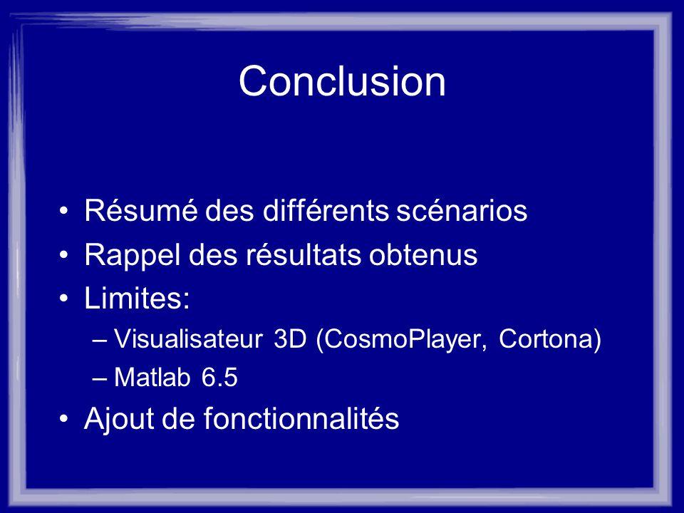 Conclusion Résumé des différents scénarios Rappel des résultats obtenus Limites: –Visualisateur 3D (CosmoPlayer, Cortona) –Matlab 6.5 Ajout de fonctio