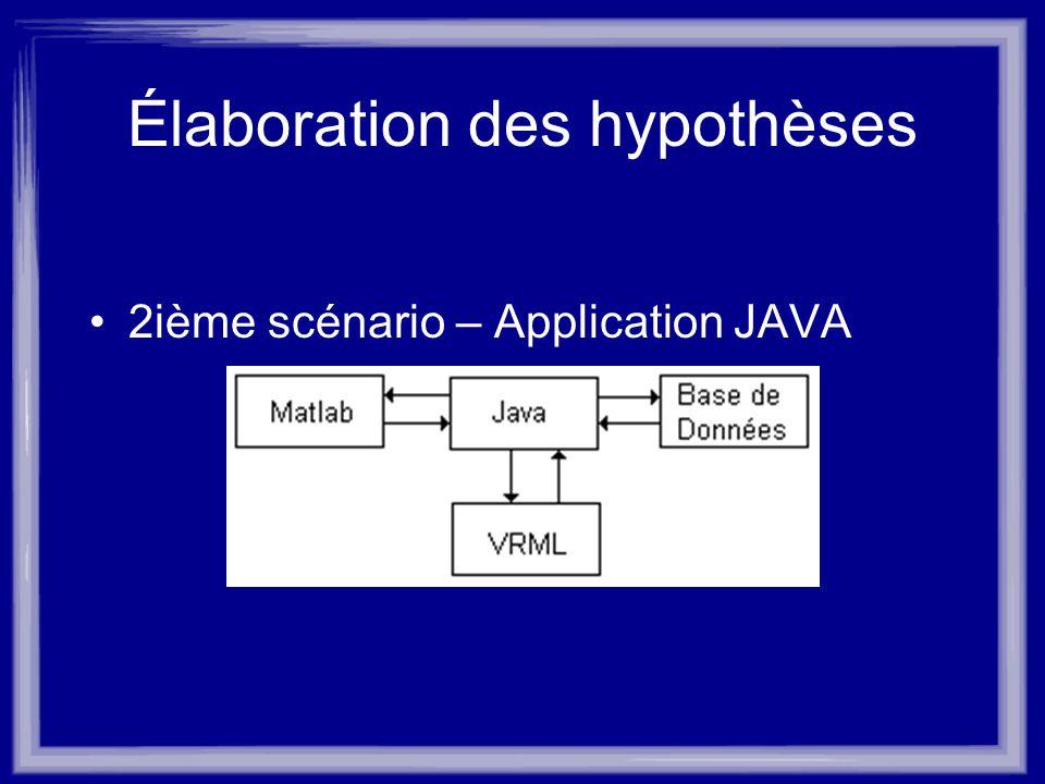 Élaboration des hypothèses 3ième scénario – Application LabView