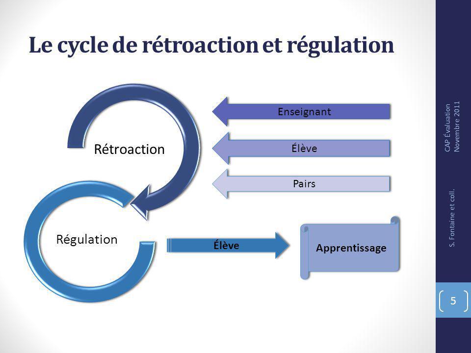 Le cycle de rétroaction et régulation CAP Évaluation Novembre 2011 S.