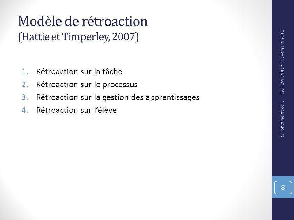 Modèle de rétroaction (Hattie et Timperley, 2007) 1.Rétroaction sur la tâche 2.Rétroaction sur le processus 3.Rétroaction sur la gestion des apprentissages 4.Rétroaction sur lélève CAP Évaluation Novembre 2011 S.