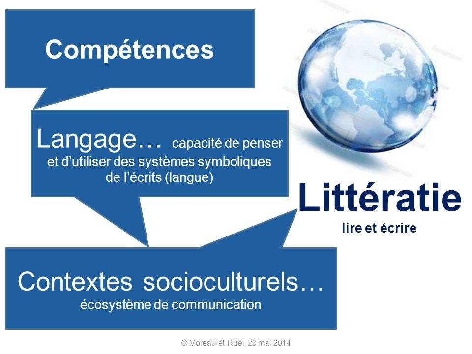 © Moreau et Ruel, 23 mai 2014 Littératie lire et écrire Compétences Langage… capacité de penser et dutiliser des systèmes symboliques de lécrits (lang
