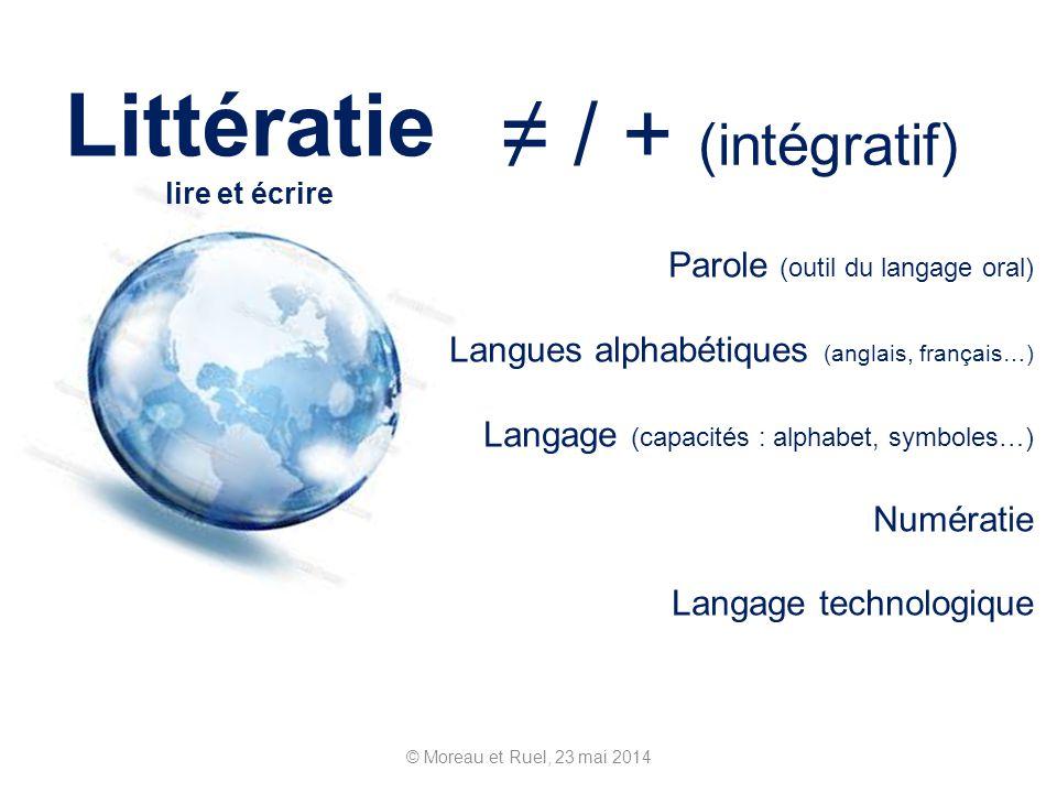© Moreau et Ruel, 23 mai 2014 Littératie lire et écrire / + (intégratif) Parole (outil du langage oral) Langues alphabétiques (anglais, français…) Lan