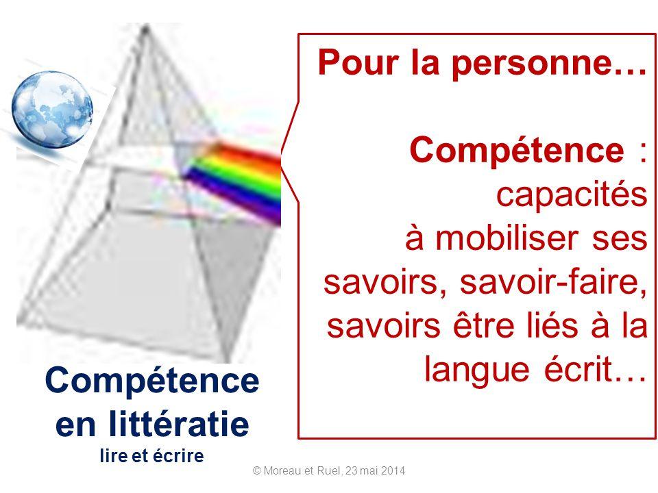 © Moreau et Ruel, 23 mai 2014 Pour la personne… Compétence : capacités à mobiliser ses savoirs, savoir-faire, savoirs être liés à la langue écrit… Compétence en littératie lire et écrire