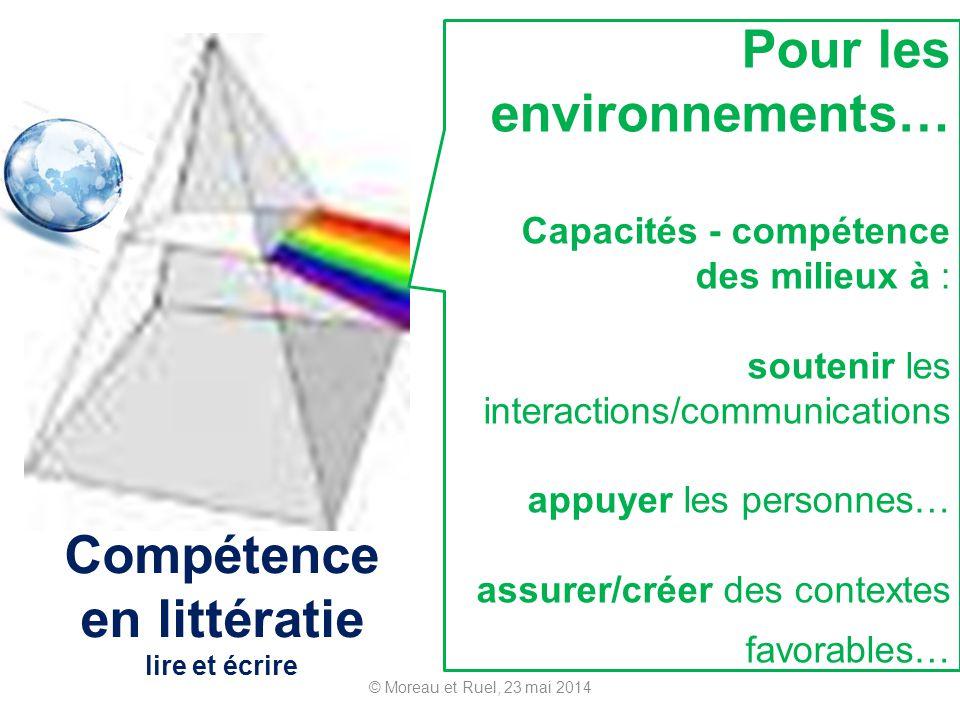 © Moreau et Ruel, 23 mai 2014 Compétence en littératie lire et écrire Pour les environnements… Capacités - compétence des milieux à : soutenir les int